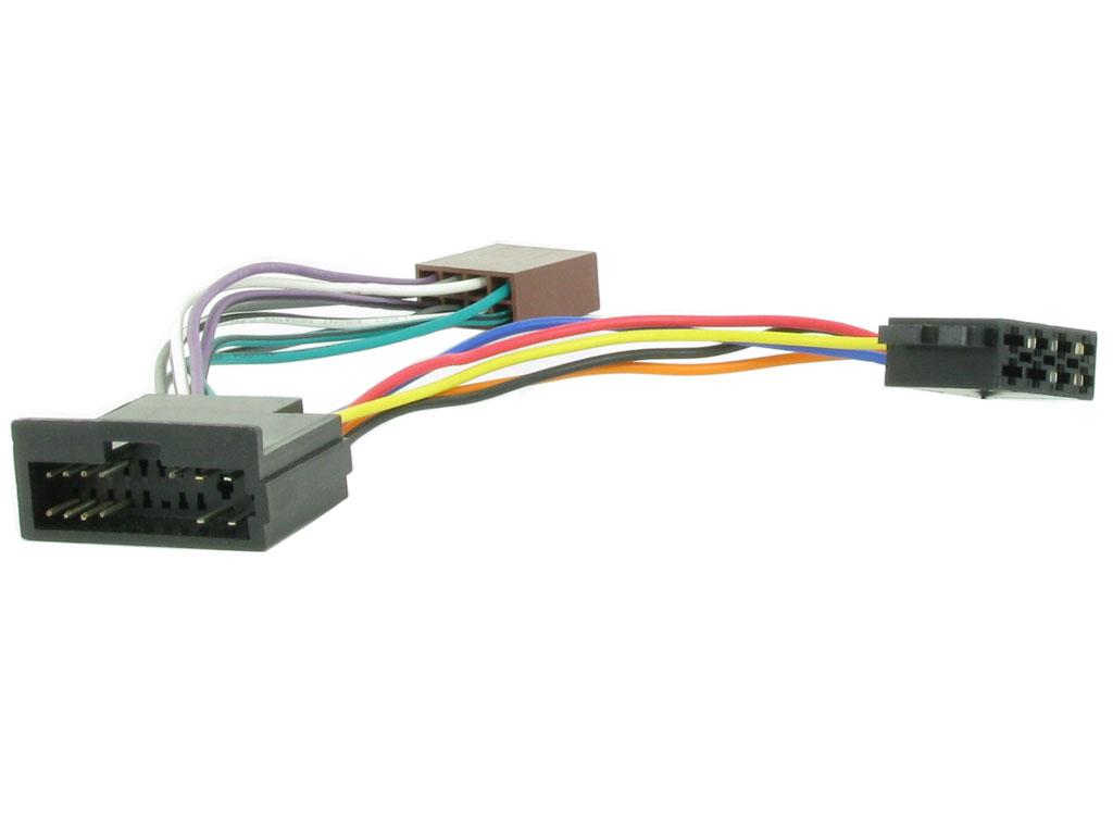Kia samtliga 95- ISO kablage