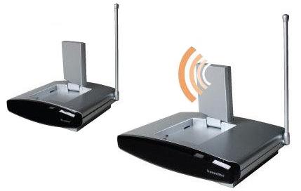 EBODE 5,8 GHz AV sändare ljud